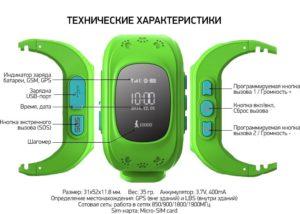 Конструкция и дизайн детских часов с GPS Q50