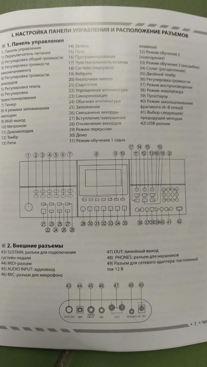 Инструкция к синтезатору Шмель